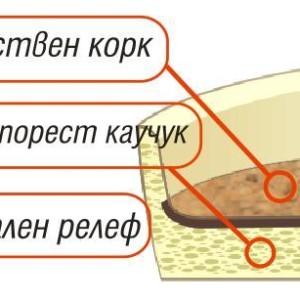 komponenti-na-ortopedichni-stelki